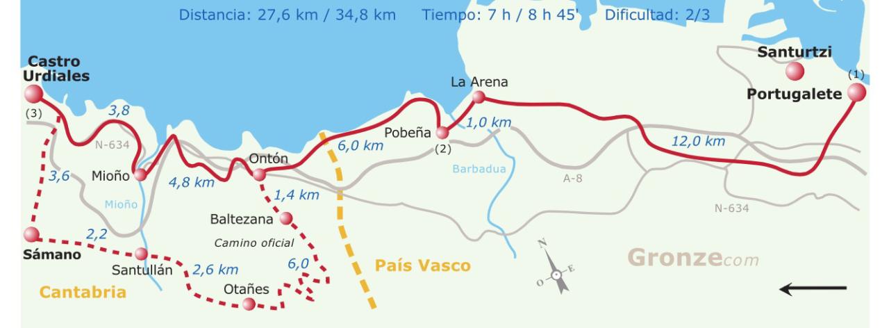 9ª Tappa – da Portugalete a CastroUrdiales