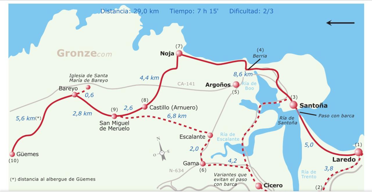 11ª Tappa – da Laredo aGuemes
